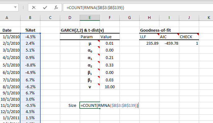 This figure shows the formula for calculating the effective size of the input dataset using COUNT and RMNA functions.